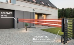 External Beam Detectors Basingstoke